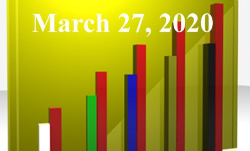 FiduciaryNews.com Trending Topics for ERISA Plan Sponsors: Week Ending 3/27/20