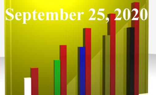 FiduciaryNews.com Trending Topics for ERISA Plan Sponsors: Week Ending 9/25/20