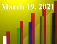 FiduciaryNews.com Trending Topics for ERISA Plan Sponsors: Week Ending 3/19/21