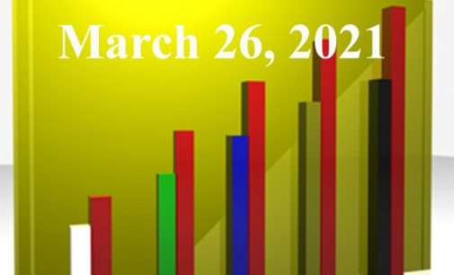 FiduciaryNews.com Trending Topics for ERISA Plan Sponsors: Week Ending 3/26/21