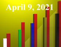 FiduciaryNews.com Trending Topics for ERISA Plan Sponsors: Week Ending 4/9/21