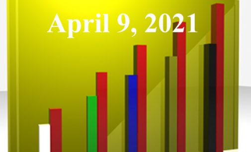 FiduciaryNews.com Trending Topics for ERISA Plan Sponsors: Week Ending 4/9/21