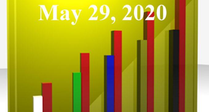 FiduciaryNews.com Trending Topics for ERISA Plan Sponsors: Week Ending 5/28/21