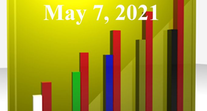 FiduciaryNews.com Trending Topics for ERISA Plan Sponsors: Week Ending 5/7/21