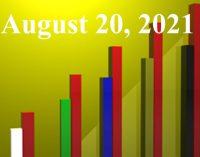 FiduciaryNews.com Trending Topics for ERISA Plan Sponsors: Week Ending 8/20/21