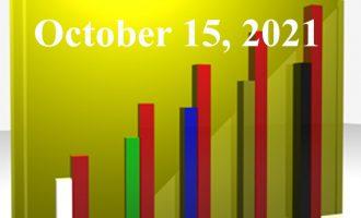 FiduciaryNews.com Trending Topics for ERISA Plan Sponsors: Week Ending 10/15/21